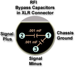 xlr_bypass_capacitors