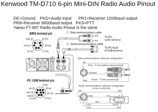 tmd710-minidin_pinout